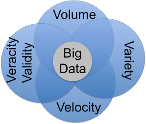 4vs_big_data