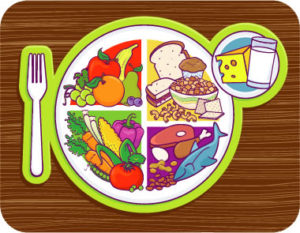 http://worldartsme.com/images/balanced-plate-clipart-1.jpg